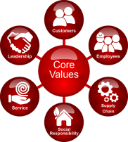Core-Values-web